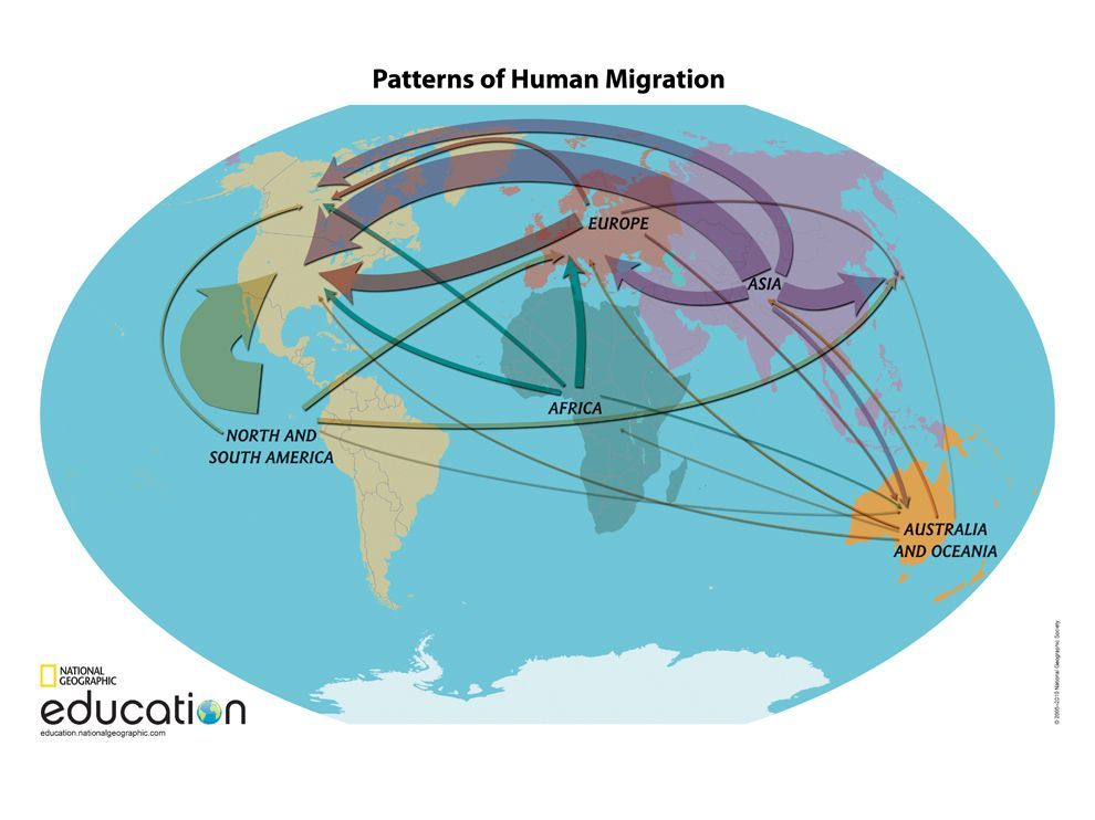 Global Patterns Of Human Migration Human Migration Ap Human