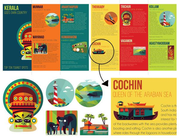 Kerala Tourism Brochure Design 2 25 Really Beautiful Brochure - Vacation Brochure Template