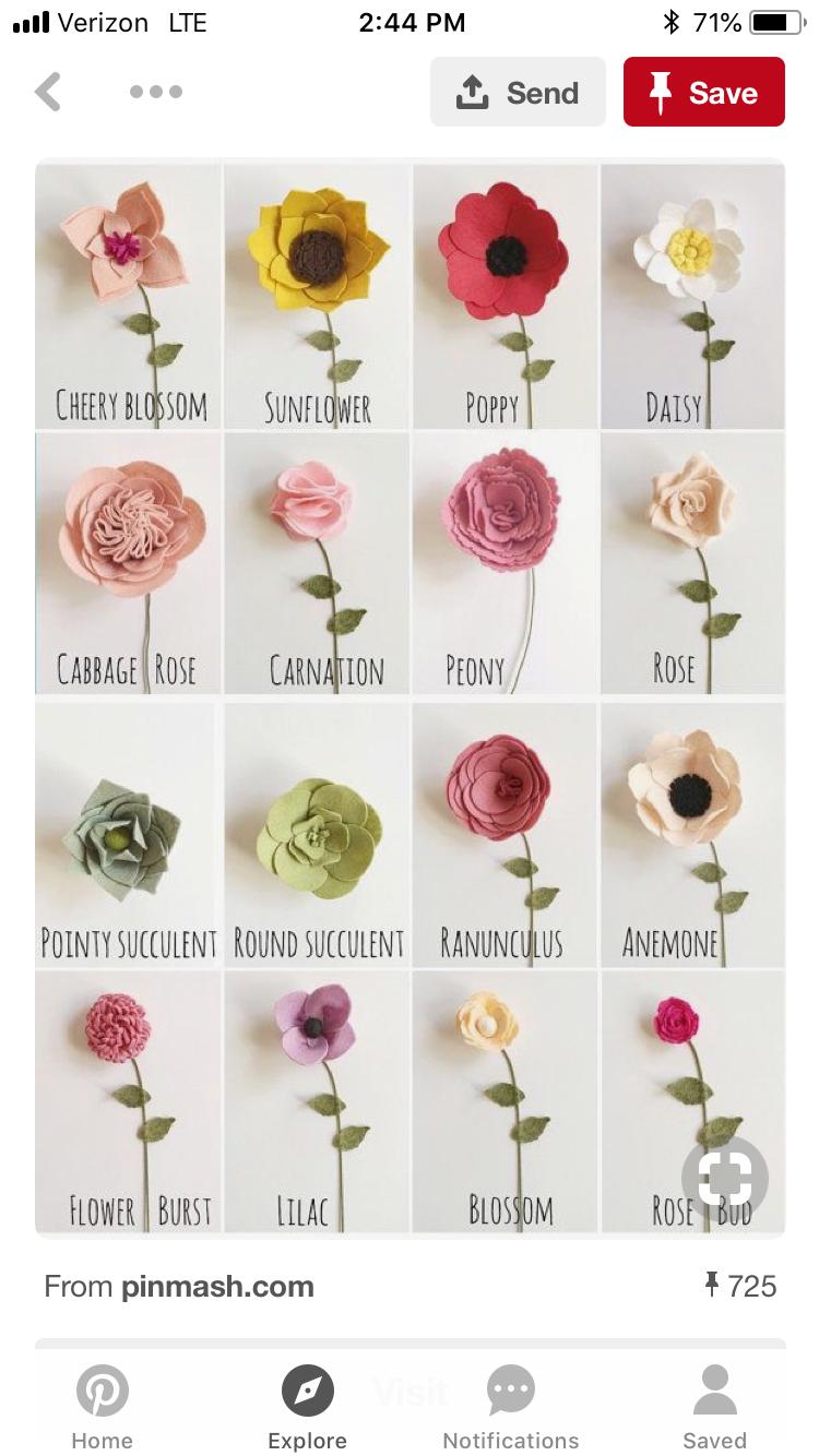 Pin By Rere Davi On Crafts Felt Flower Bouquet Felt Flowers