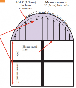 Arched Window Making Curtains Pattern With Images Arched