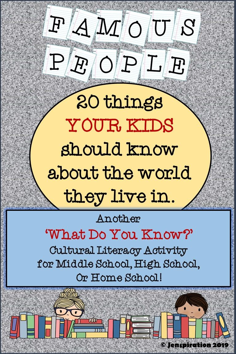 Famous People - What Do You Know? | Middle school history ...