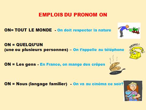 Zaimki osobowe - zaimek on 2 - Francuski przy kawie