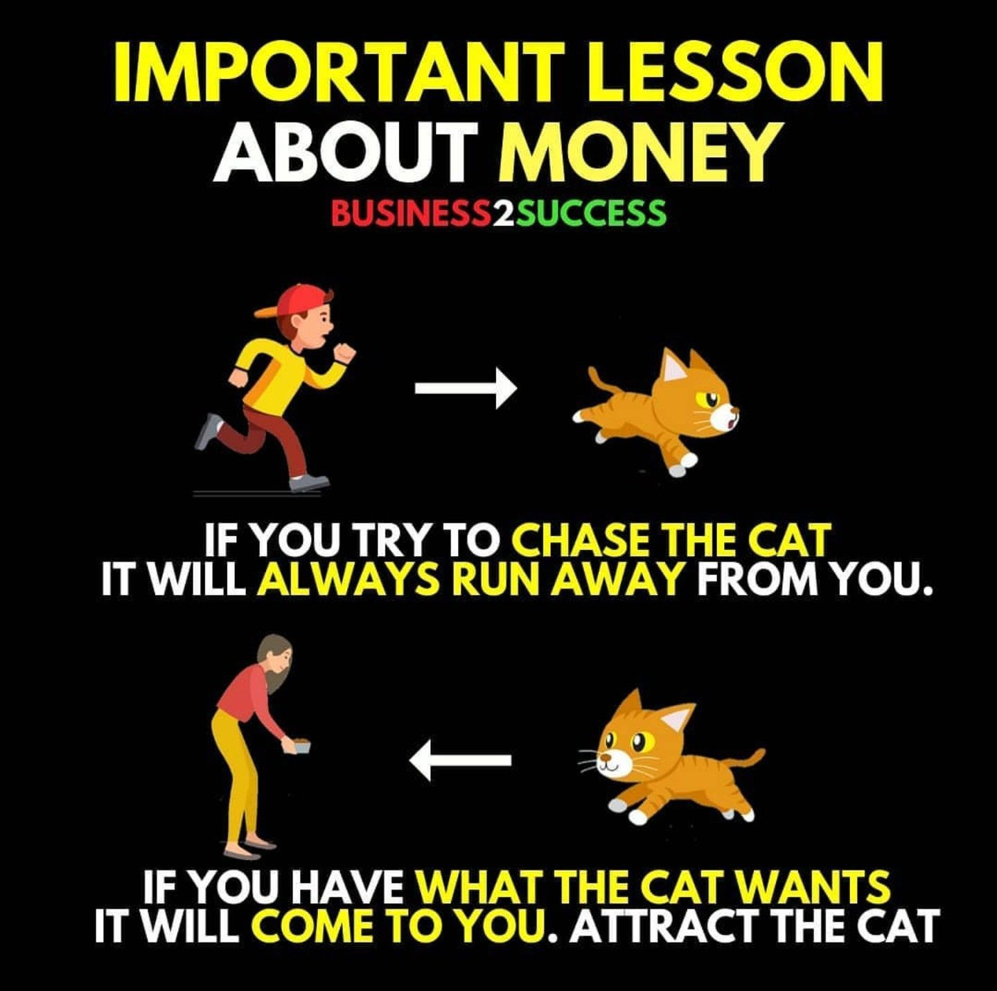 Pin By My Info On Business Business Motivation Financial Tips