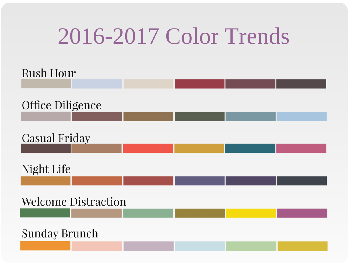 Inspired Color Defined Performance Trends 2016 2017