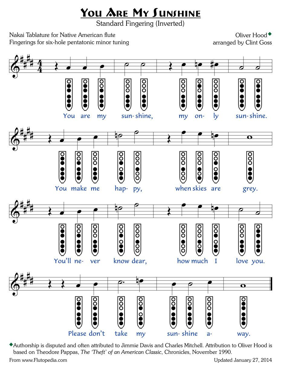 minor pentatonic licks piano pdf