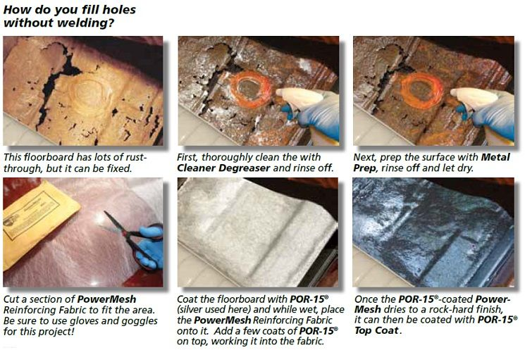 Floor pan trunk kit repair fabric fiberglass