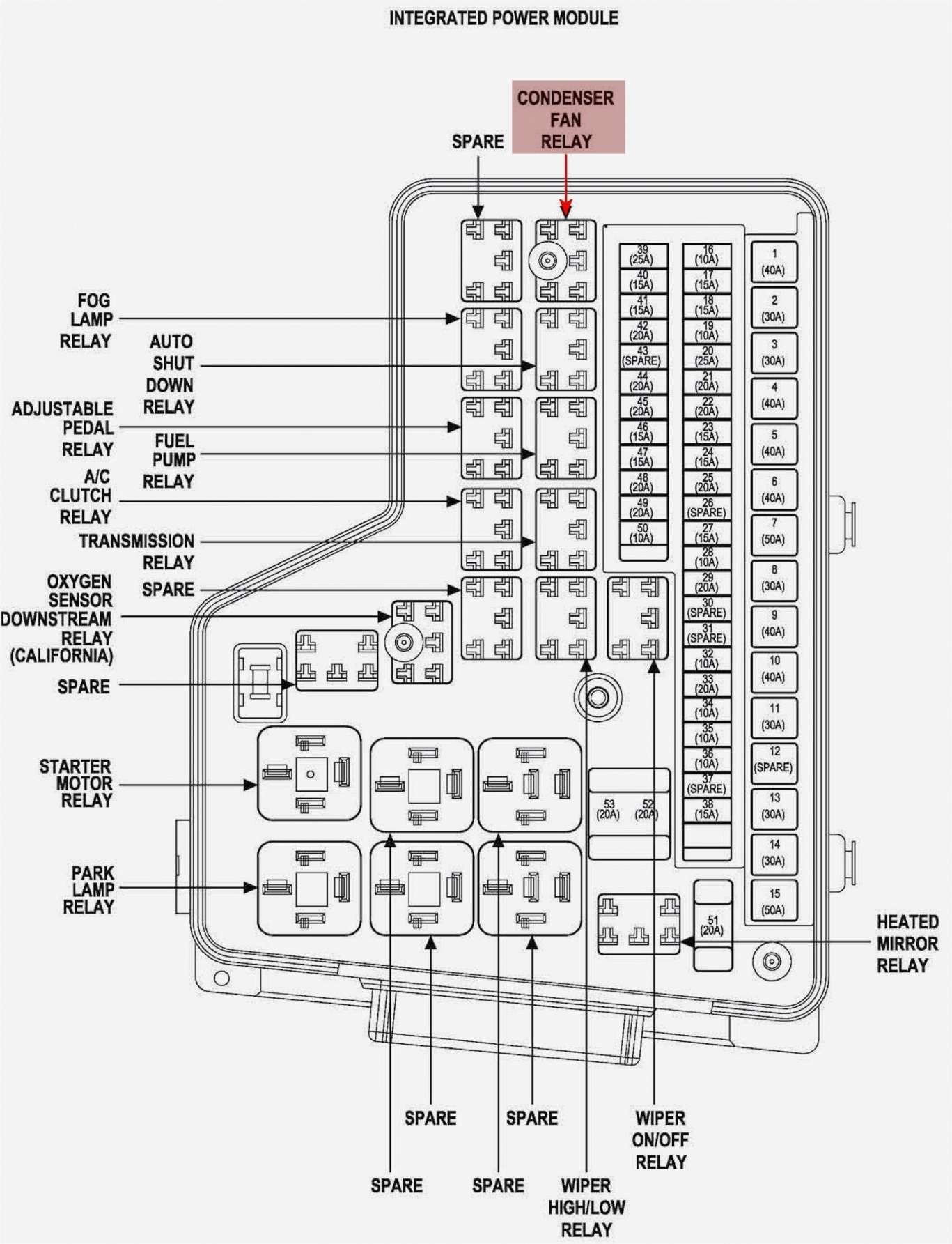 96 Dodge Ram Fuse Box Diagram