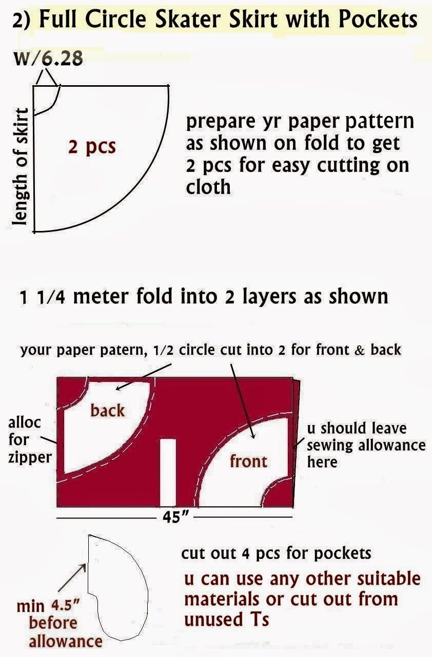 Sew Easy Sewing Fashion Blog: Four Different Types of Circle/Skater ...