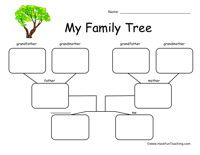 Printables Family Tree Worksheet Printable 1000 images about geneology on pinterest family tree worksheet my children and children