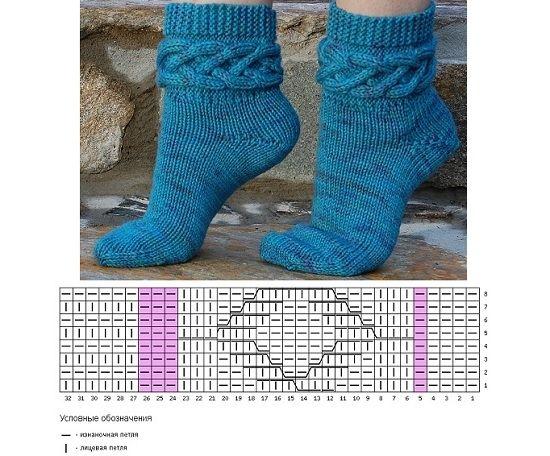 вязание носков спицами с рисунком схемы носки вязаные носки