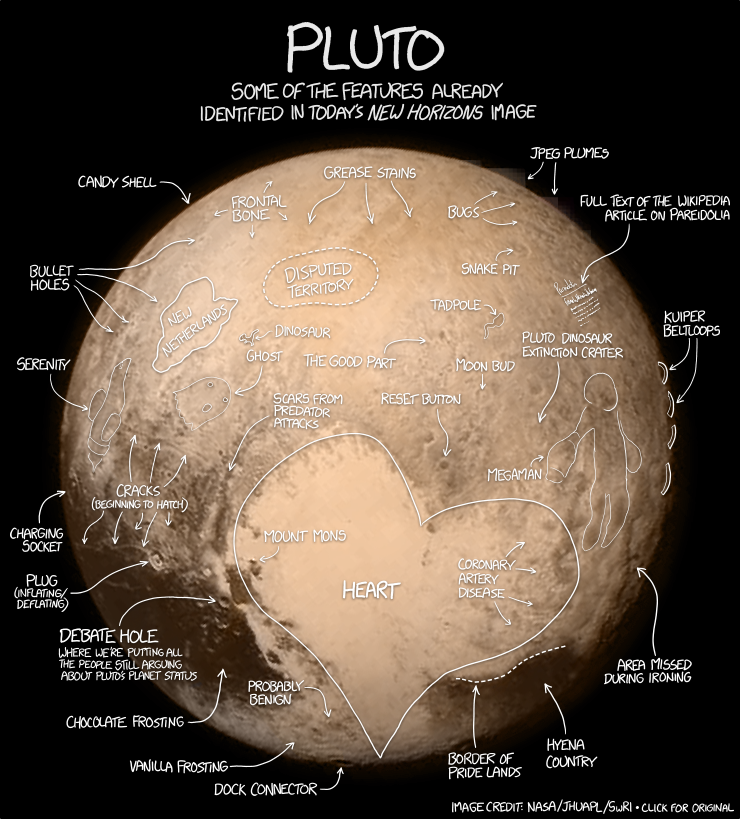 Xkcd Identifies Some Of The Unique Features Discovered On The Surface Of Pluto Pluto Space And Astronomy Dwarf Planet