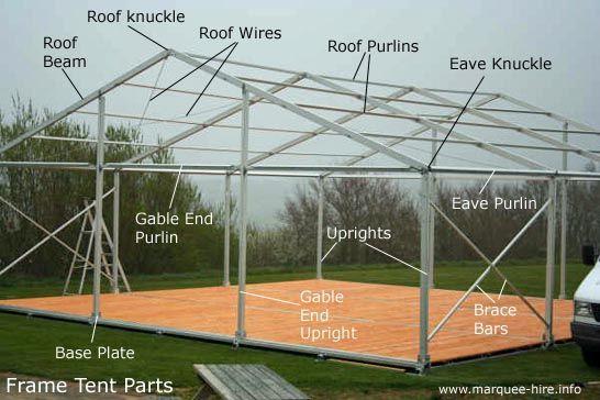 Clear span tent frame & Clear span tent frame | The Great Fete | Pinterest | Weddings