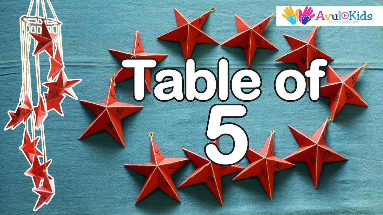 Table of 5, Multiplication table of 5 | Multiplication tables for ...