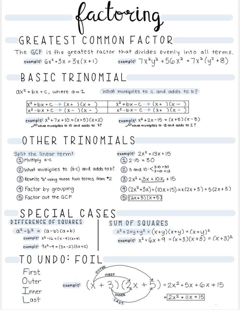 Factoring Reference Sheet / Study Guide by BuyNomi