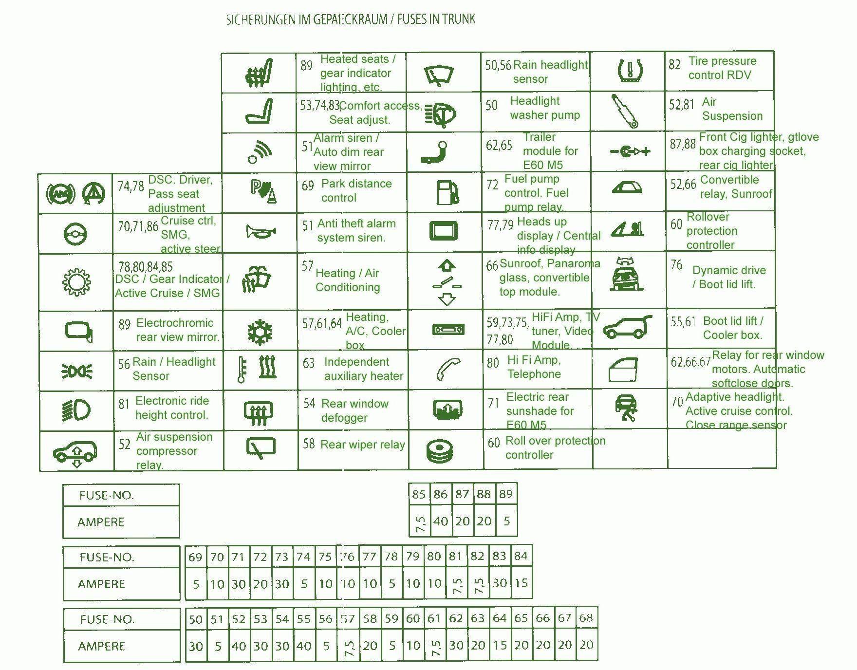 New Bmw F20 Audio Wiring Diagram  Diagramsample