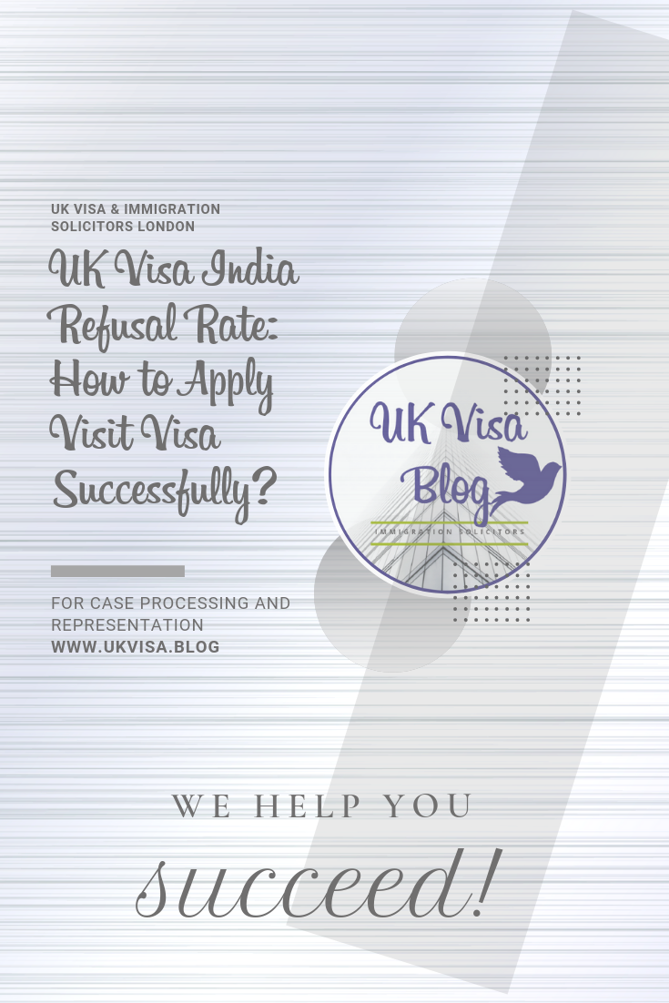 UK visa from India 2019 fees in Indian Rupees and how to
