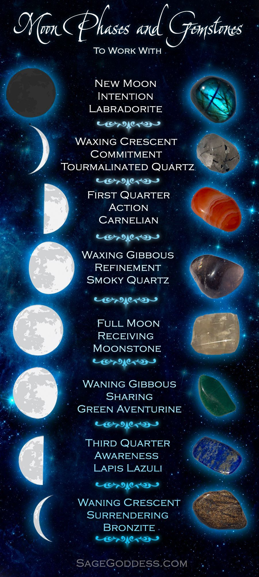 How to practice moon magic and why | Moon magic Crystals ...