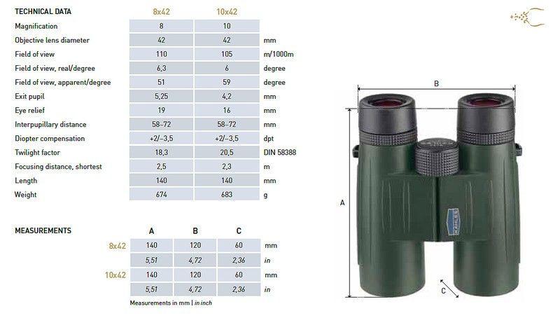 Http Www Optics Trade Eu Shop En Catalog Product Gallery Image 4351 Id 2113 Accessories Unique Binoculars Bridge Design
