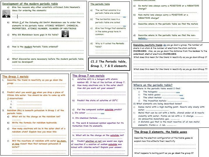 c12 periodic table revision broadsheet for new chemistrycombined science 1