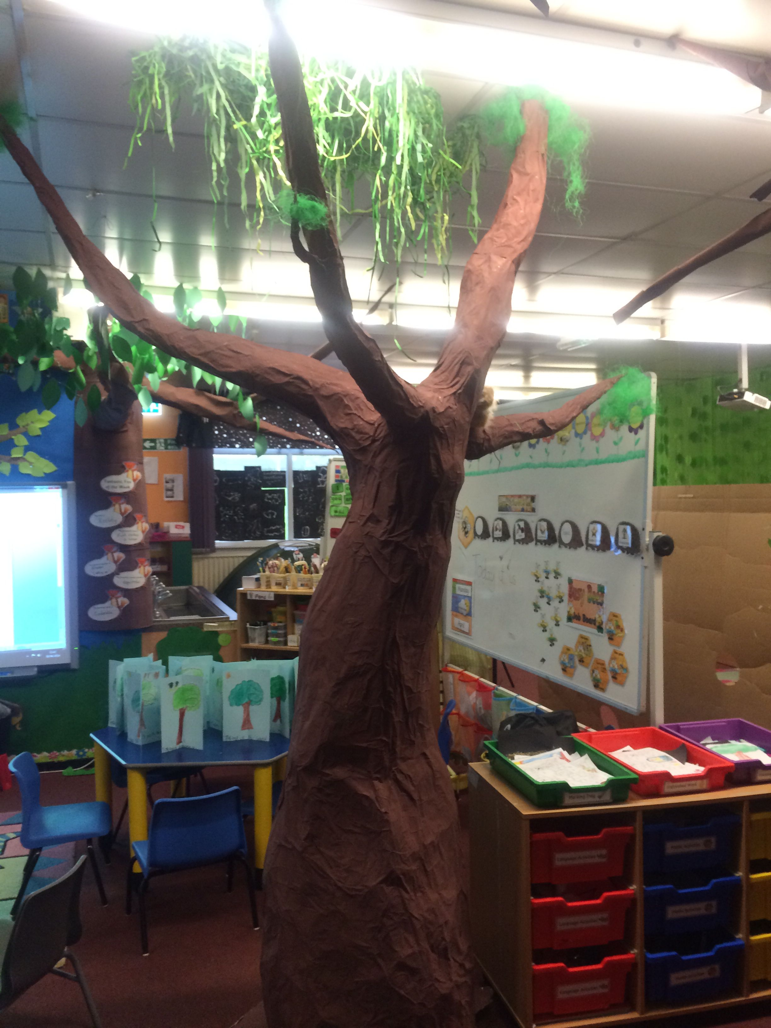 Classroom Decoration Forest ~ Forest classroom fantastic mr fox s topic