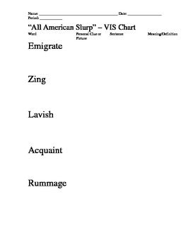 vis chart for some vocabulary words from the short story all american slurp by lensey namioka also language arts middle school rh pinterest