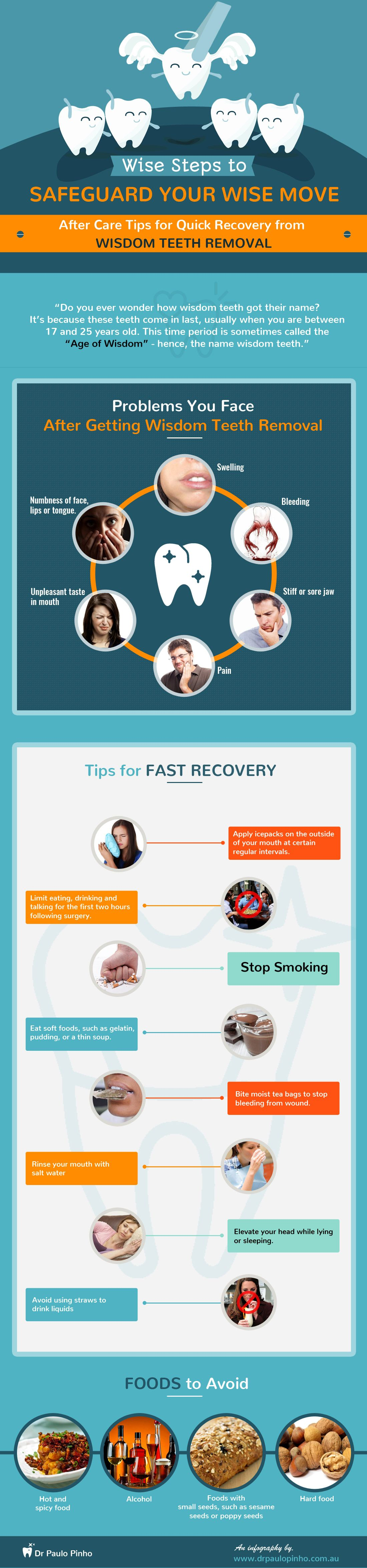 Aftercare Tips For Quick Recovery From Wisdom Teeth Removal This Infography Brought To You By Wisdom Teeth Removal After Wisdom Teeth Removal Tooth Removal