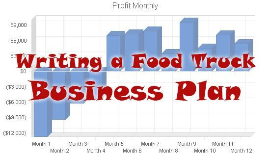 Food Truck Business Plan  Food Truck Ideas    Food
