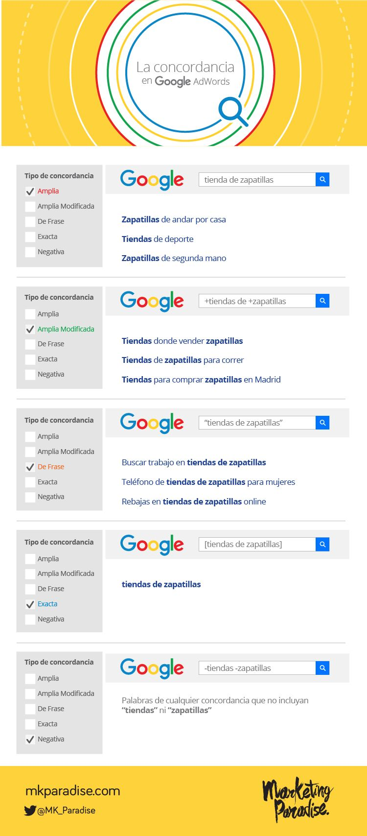 Castiga bani cu google adwords яндекс директ цена клика в москве и регионах