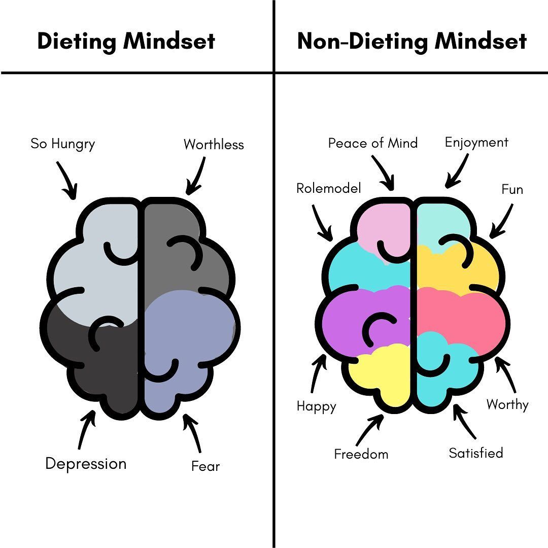 Which Side Stands Out To You Our Minds Are Incredibly Powerful More Than We Will Ever Know Diet Mindset Mom Help Cognitive Behavioral Therapy
