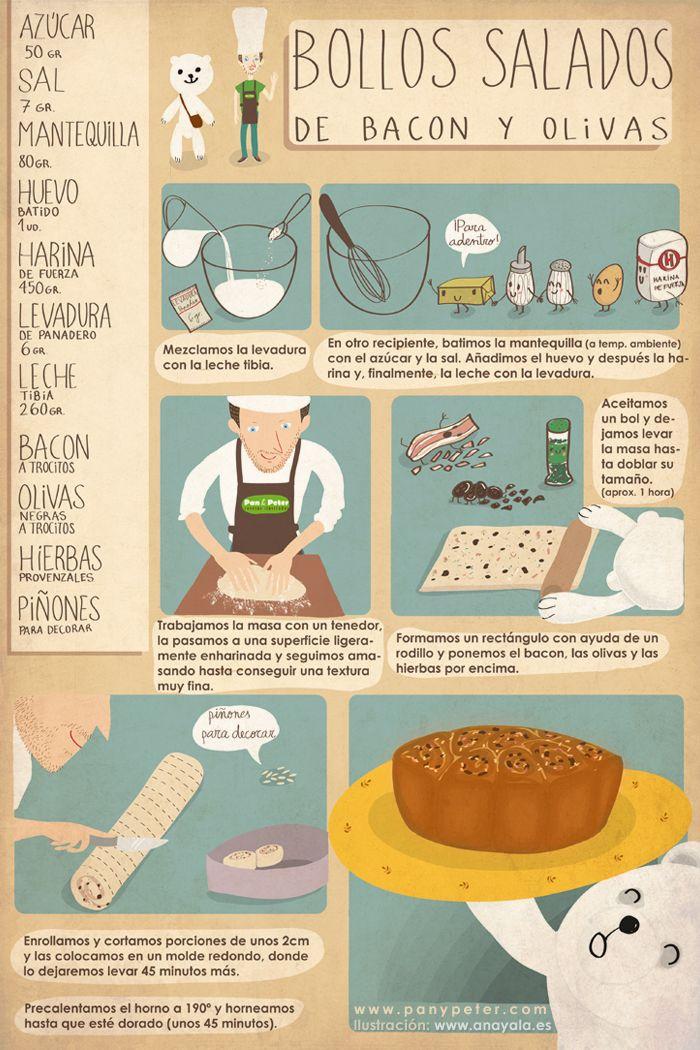 recetas de cocina - Bollos salados de bacon y olivas