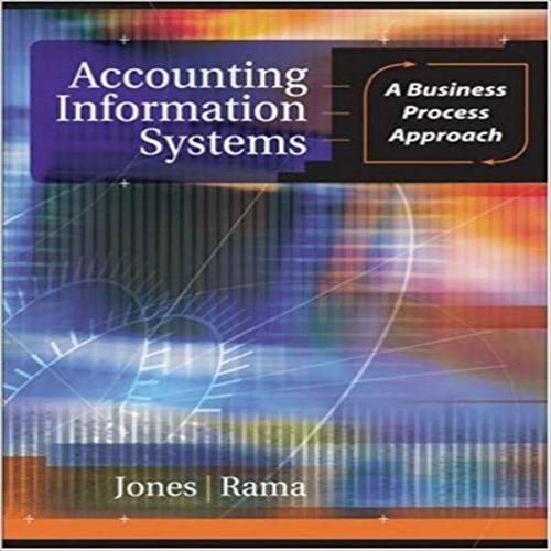 accounting information technology and business solutions