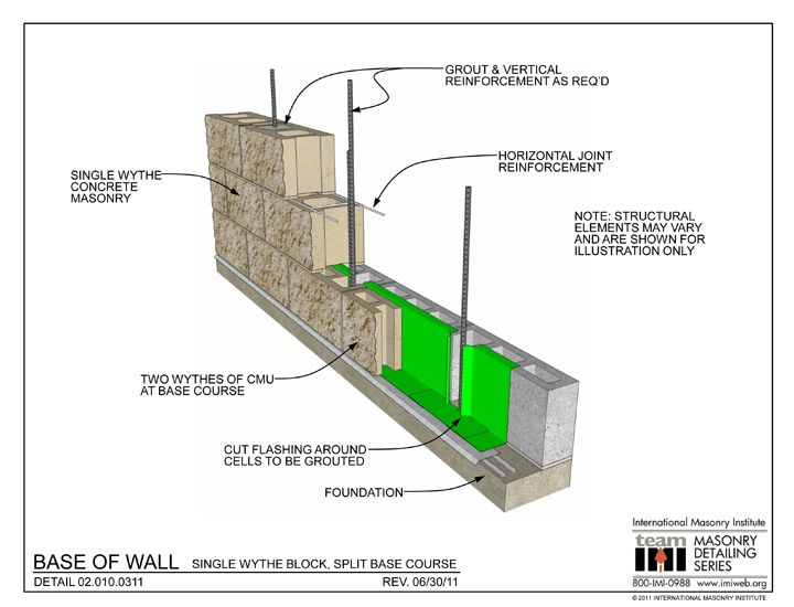02 010 0311 Base Of Wall Single Wythe Block Split Base Course Masonry Concrete Lintels Masonry Wall