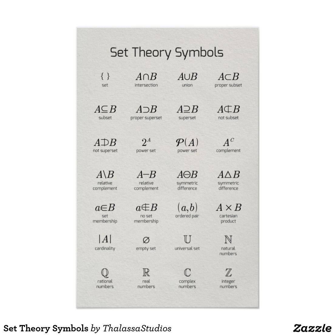 Set Theory Symbols Poster Zazzle Com In 2021 Basic Math Theories Math Poster