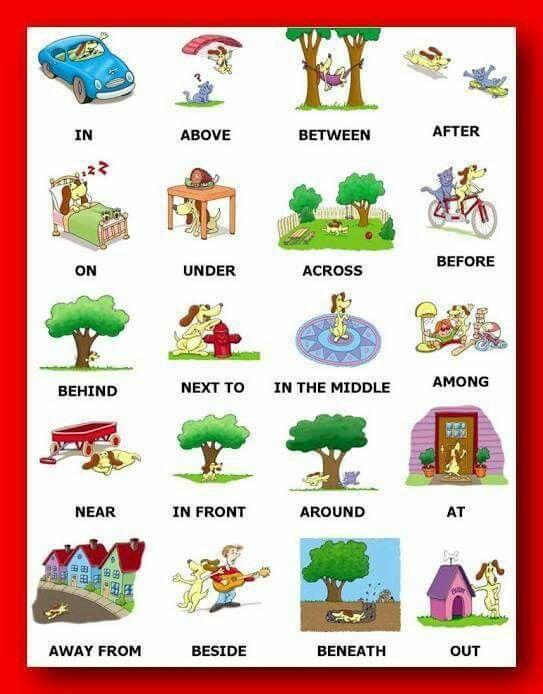 Before English Prepositions Learn English English Language