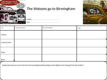 Watson S Go To Birmingham Reading Classroom Birmingham Reading