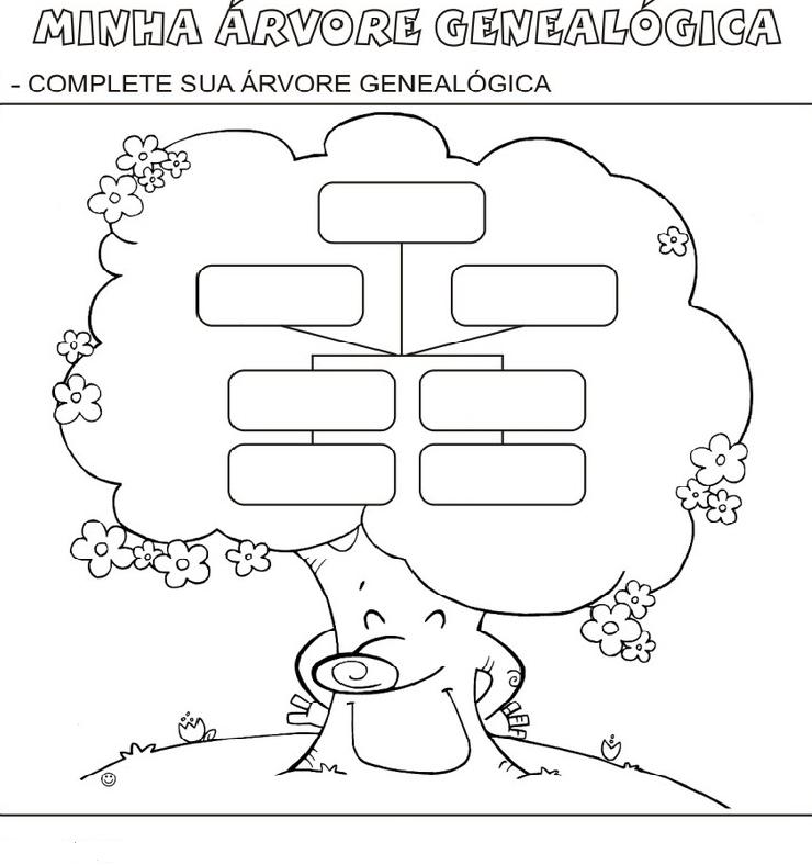 Desenho Arvore Genealogica Para Preencher Como Desenhar Uma