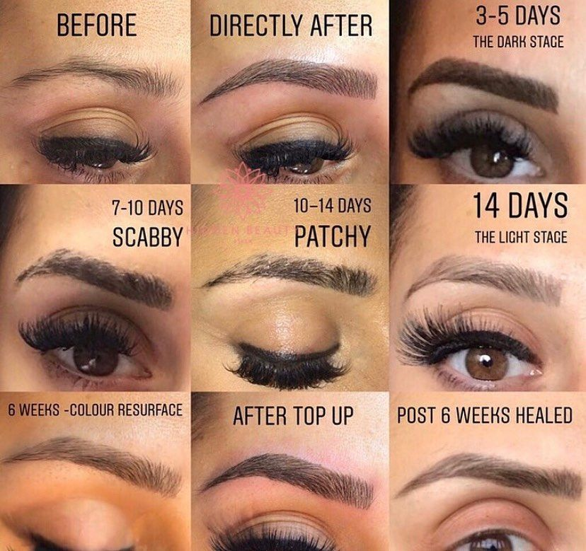 Lets talk STAGES. You may not realise but semi permanent