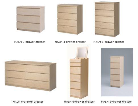 Product Recalls Dresser Malm Ikea