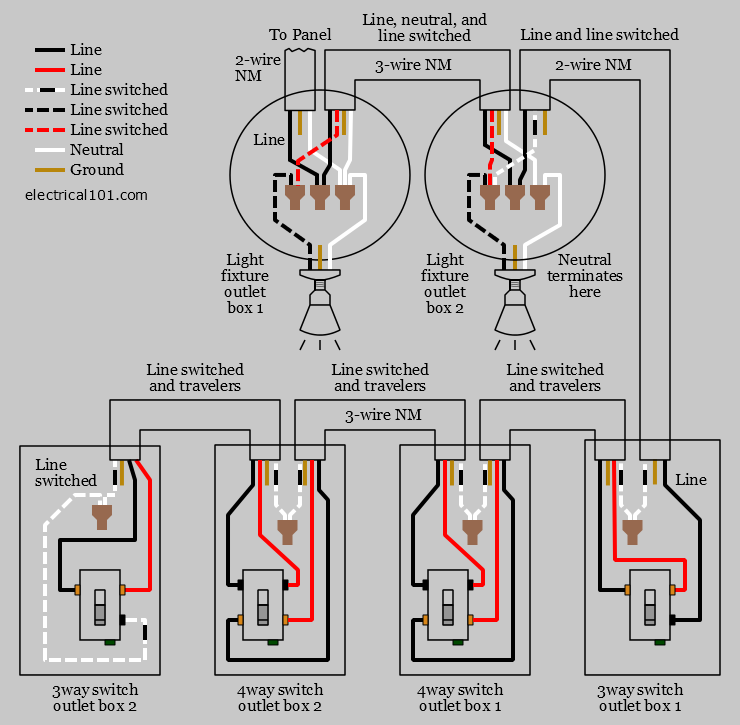 Alternate 4 Way Switch Wiring Diagram In 2020 Light Switch Wiring 4 Way Light Switch 3 Way Switch Wiring
