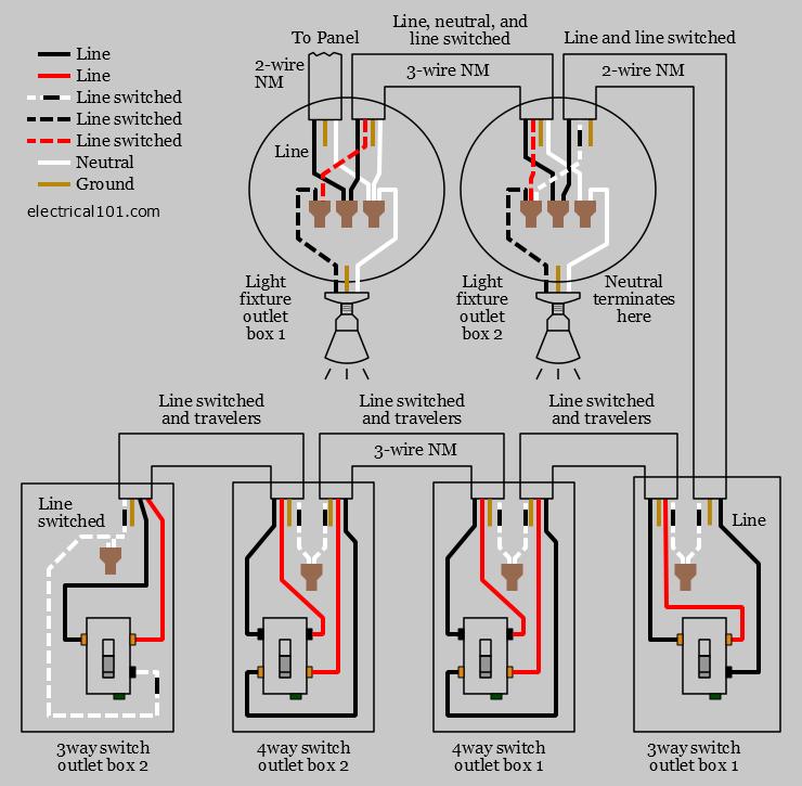 3 way switch wiring diagram 4 locations  vw 1 8 msd wiring