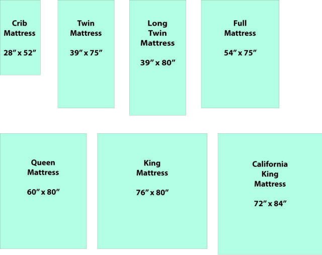 Compare Mattress Sizes Before You Buy A Bed Or Make A Quilt Mattress Size Chart Mattress Sizes Baby Crib Mattress