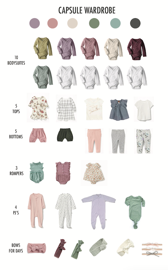 Photo of Baby Girl Color Pallete Capsule Wardrobe 0-6 Months