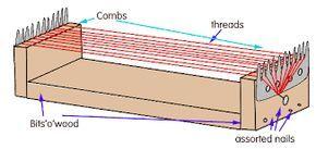 how to thread a beading loom - Sök på Google
