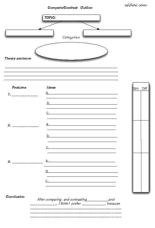 Comparison-contrast-essay-outline-worksheet | Teaching ESL ...