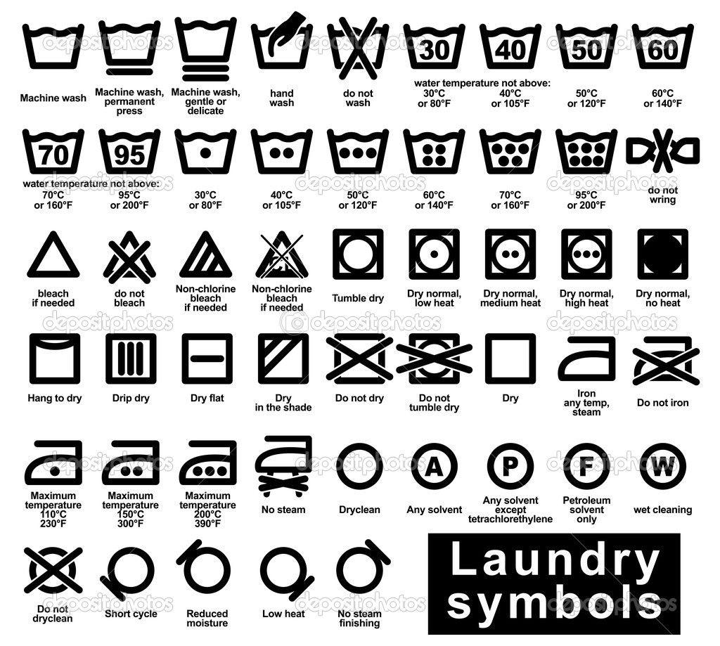 Fabric Care Symbols Dry