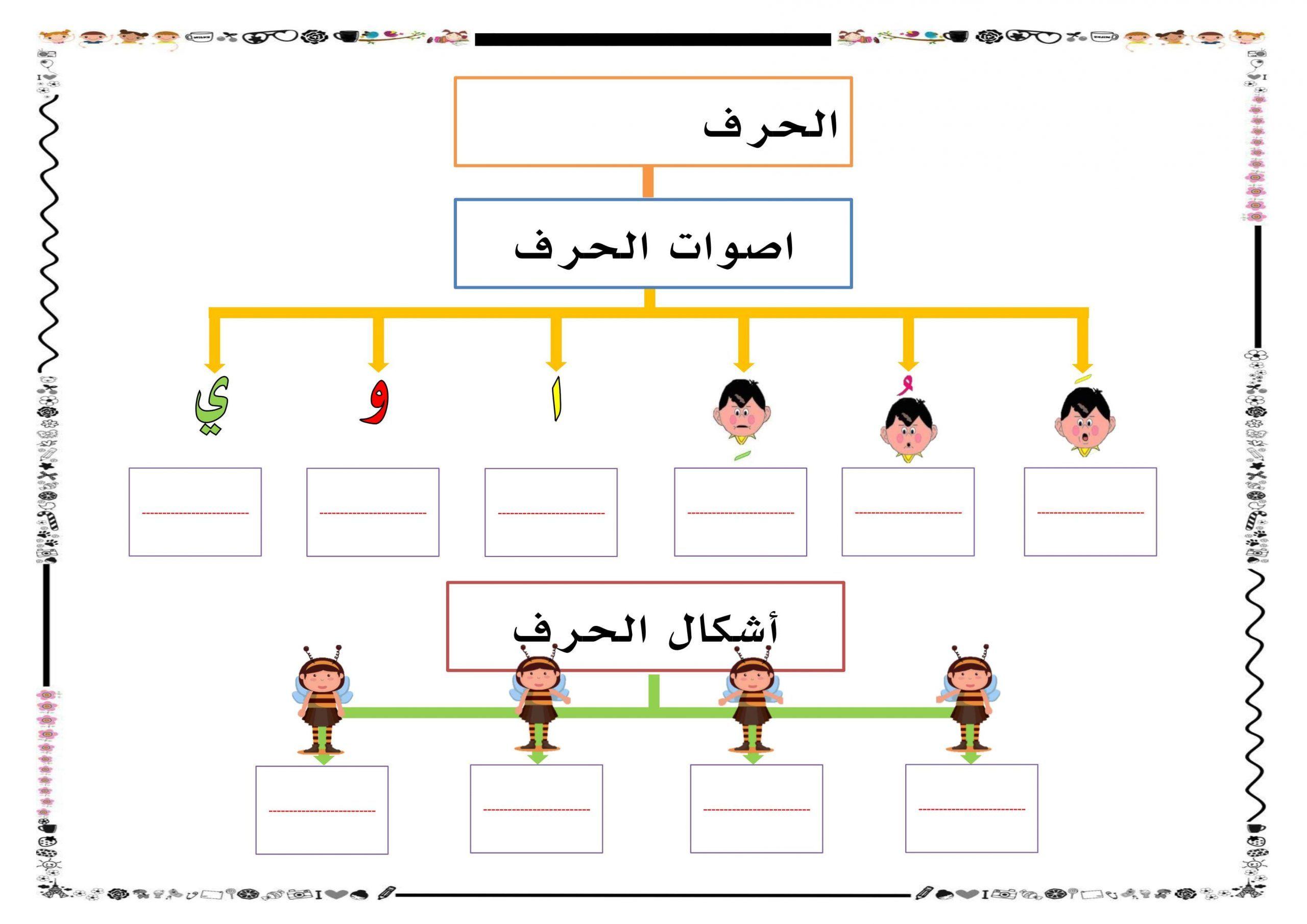 ورقة عمل لصوت وشكل الحرف مع المدود بتصميم رائع للاطفال