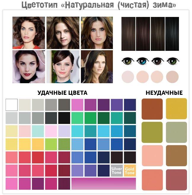 Все секреты удачного стиля для цветотипа Зима в 2019 г ...