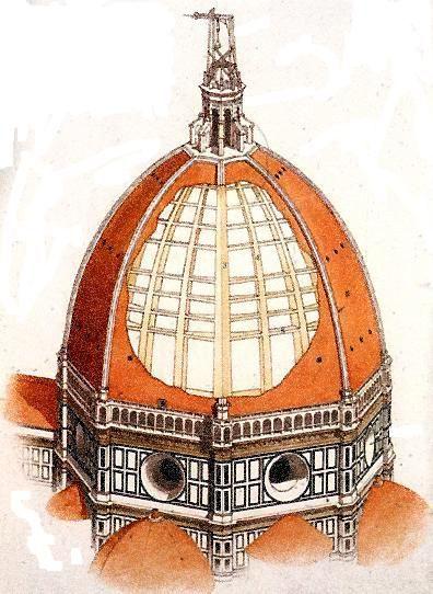 Limingm Liming Mueller Filippo Brunelleschi Renaissance Architecture Florence Cathedral