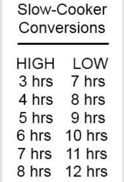 Slow Cooker (crockpot) Conversion Chart Slow cooker Pinterest - time conversion chart