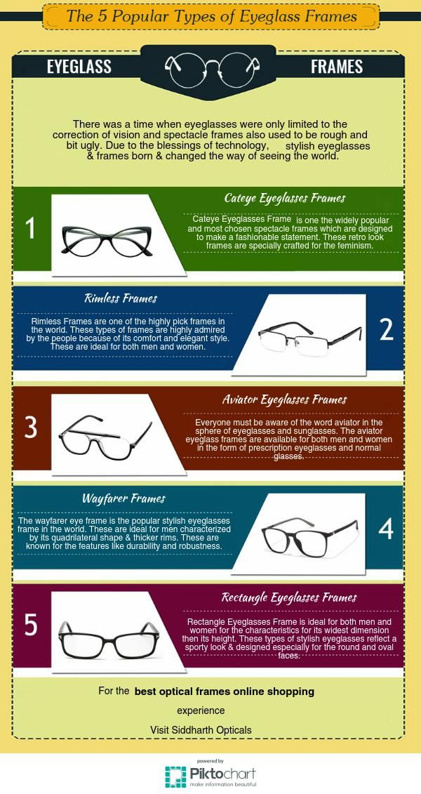 6fd64543c0c7 Online Shop for Stylish Eyeglasses Are you looking for the best branded  online shop for Stylish